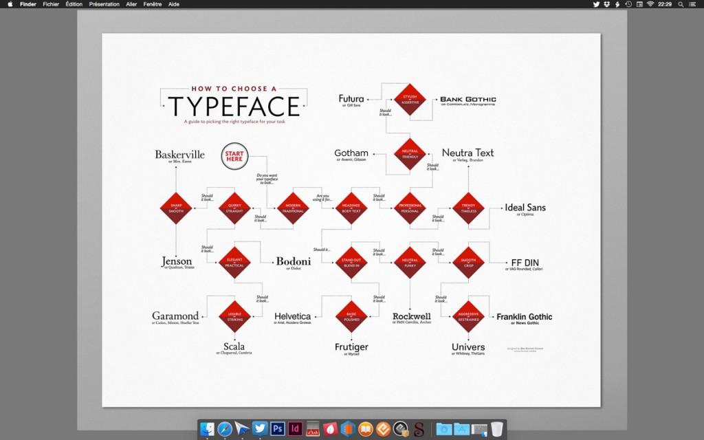 desktop-idee